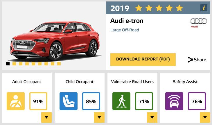 Euro NCAP Audi e-tron